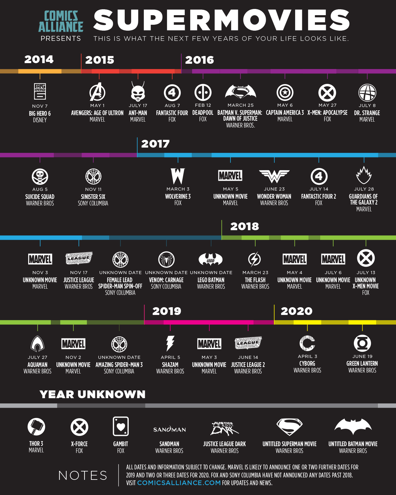Comic book movie graphic