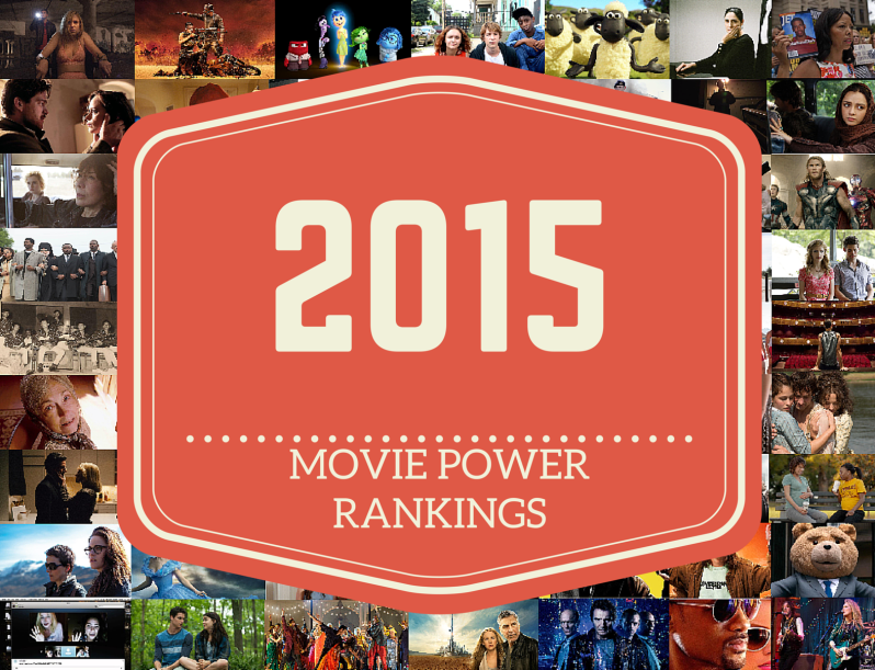 2015 movie rank